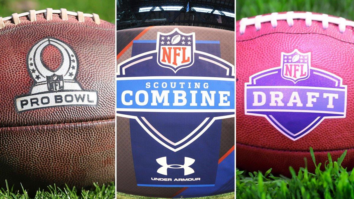 Important NFL Dates