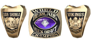 Ourlads' Mock Draft Challenge Championship Ring